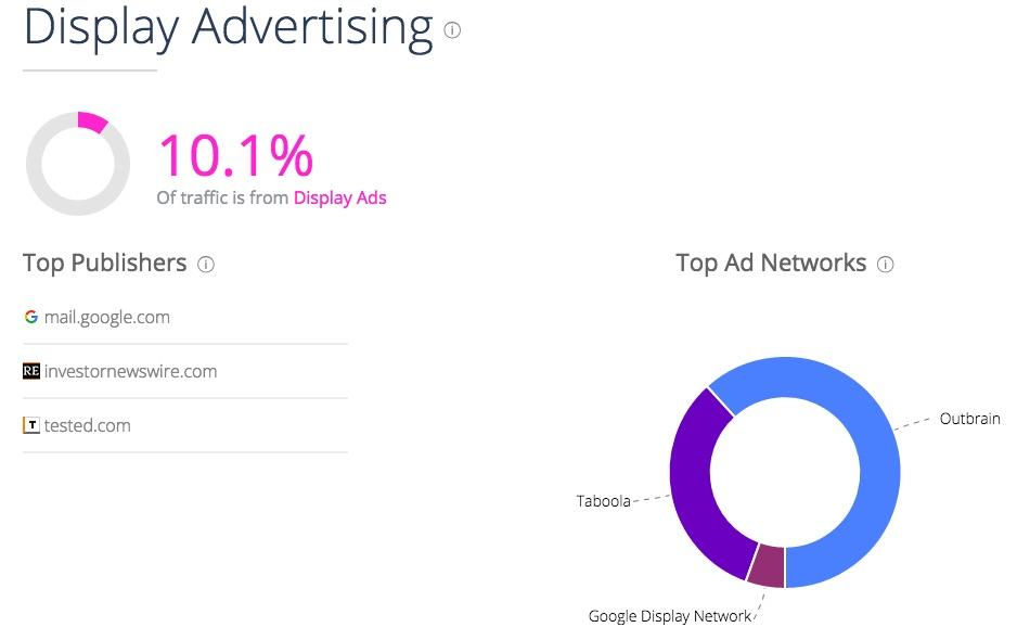 hellofresh_com_au_display_advertising