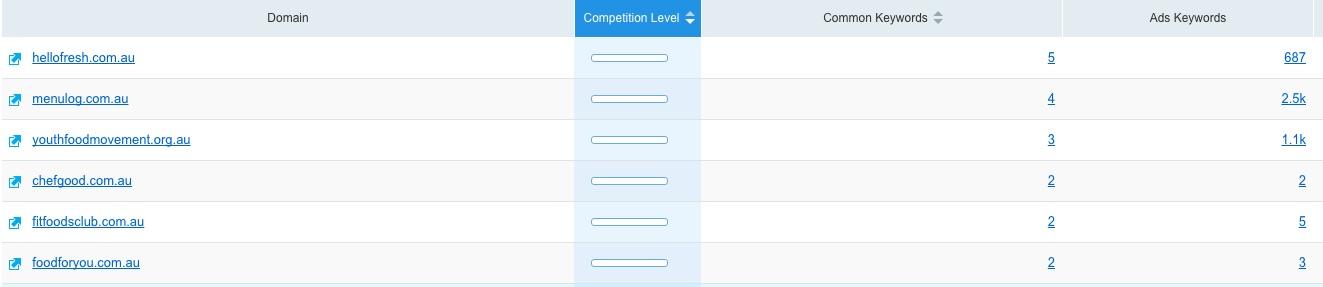 liteneasy_com_au_-_Paid_Competitors