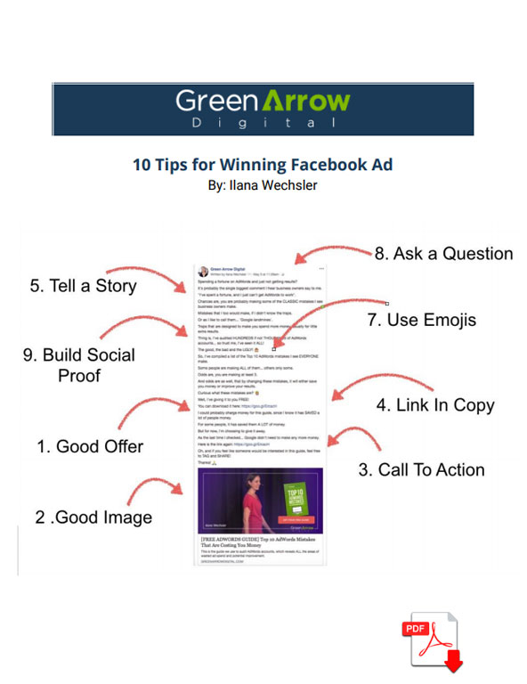 TalkingWebMarketing Archives - Page 4 of 8 - AdWords & Facebook Ad